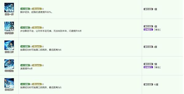 烟雨江湖云龙三折介绍
